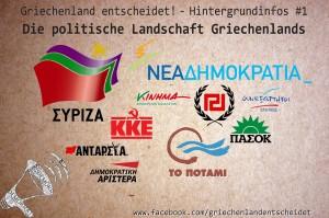 griechenland_politische Landschaft