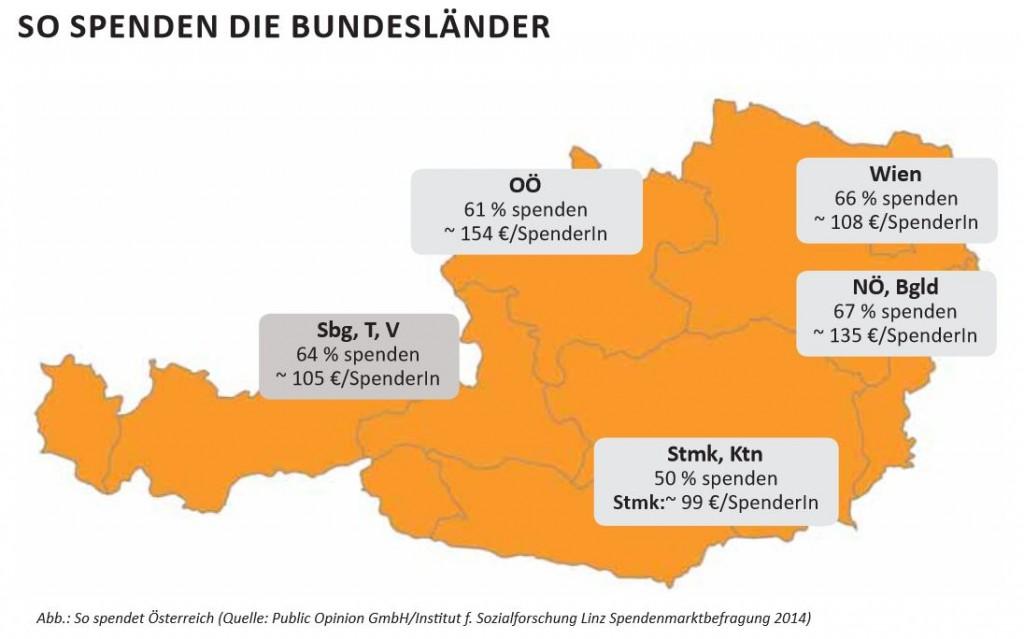 Spendenbericht_Grafik_Bundesländer