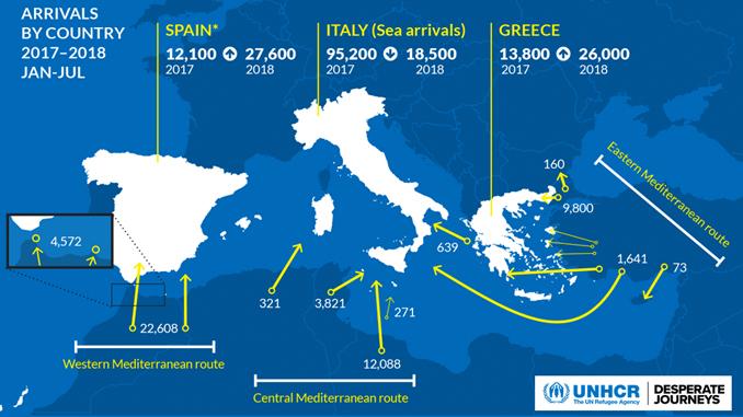 Die Fluchtrouten über das Mittelmeer sind die Tödlichsten der Welt