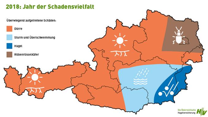 Wetterschäden in Österreich 2018